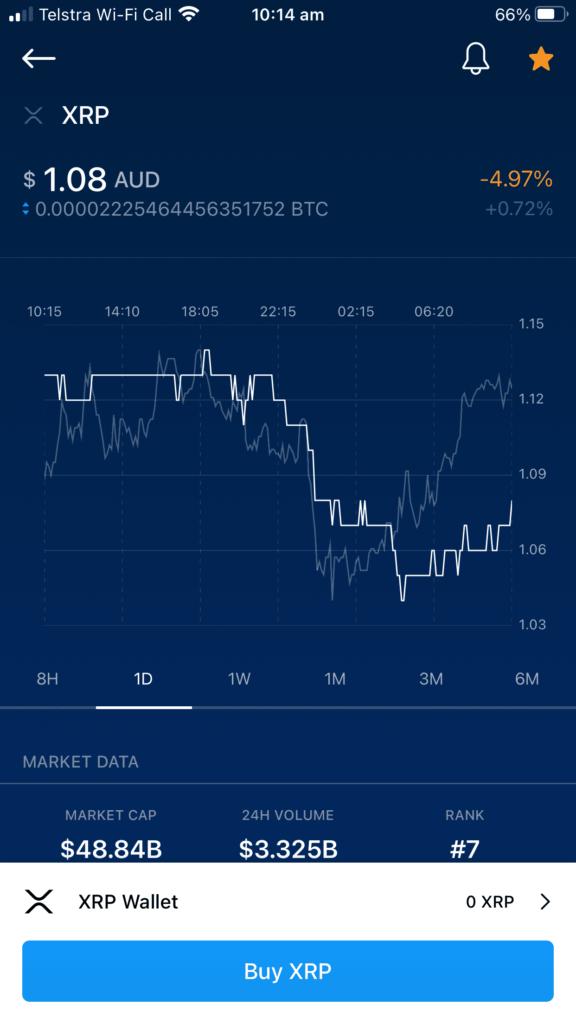 screenshot of crypto com chart