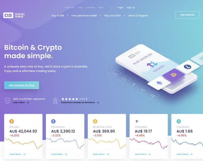 digitalsurge review featured img
